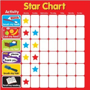 kids rewards chart Do Children's Reward Charts Work?